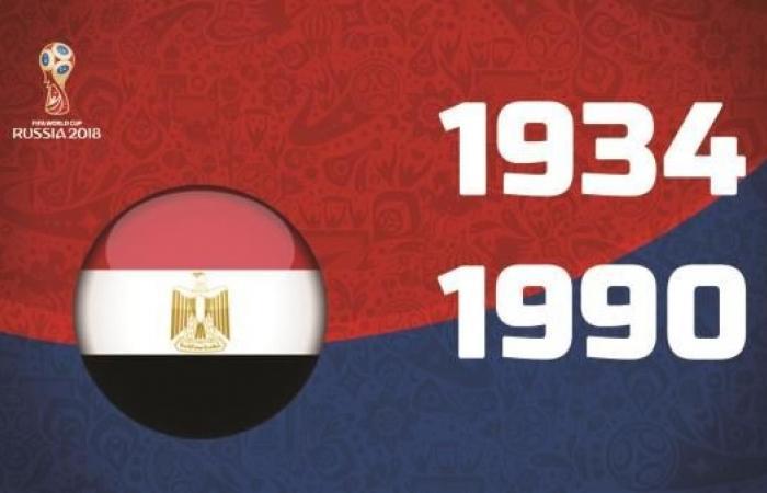 """مصر وقرعة مونديال 2018...""""الفراعنة"""" في مهمة ليست مستحيلة"""