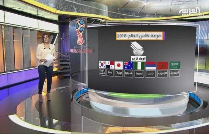 هكذا سيتحدد مصير المنتخبات العربية في قرعة موسكو