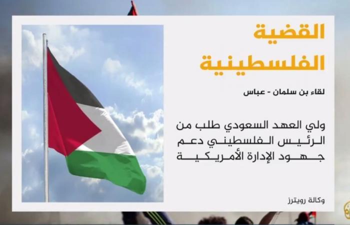 ابن سلمان طالب عباس بدعم خطة واشنطن للتسوية