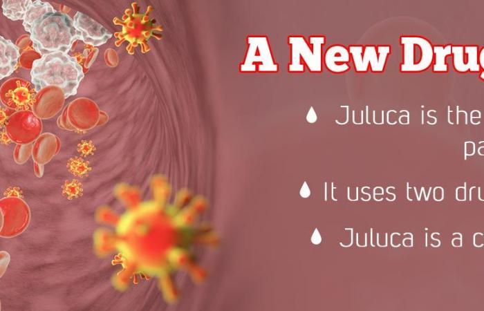 إدارة الأغذية والأدوية توافق على اثنين من الأدوية الجديدة للمرضى المصابين بفيروس نقص المناعة البشريَّة