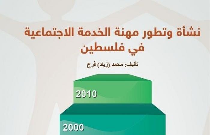 """""""الخدمة الاجتماعية في فلسطين"""": تاريخ المهنة"""