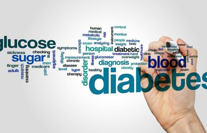 أصول مرض السكري من النمط الثاني
