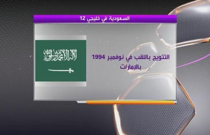 ماذا يفعل الخليجي المونديالي في كأس الخليج؟