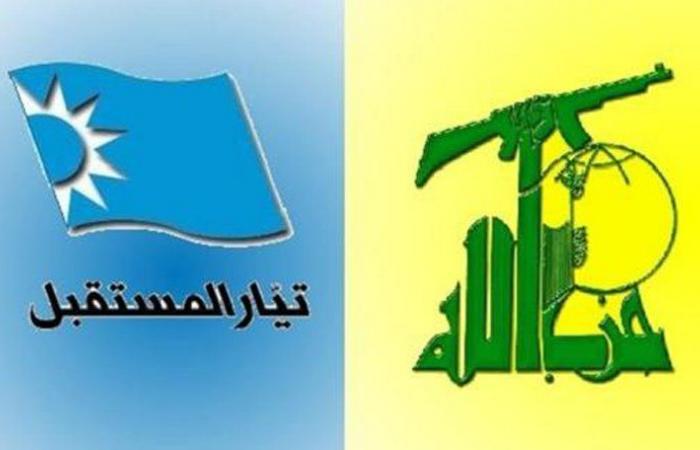 """ما يحكى عن تحالف بين """"المستقبل"""" و""""حزب الله"""" هو للإساءة الى """"التيار"""""""