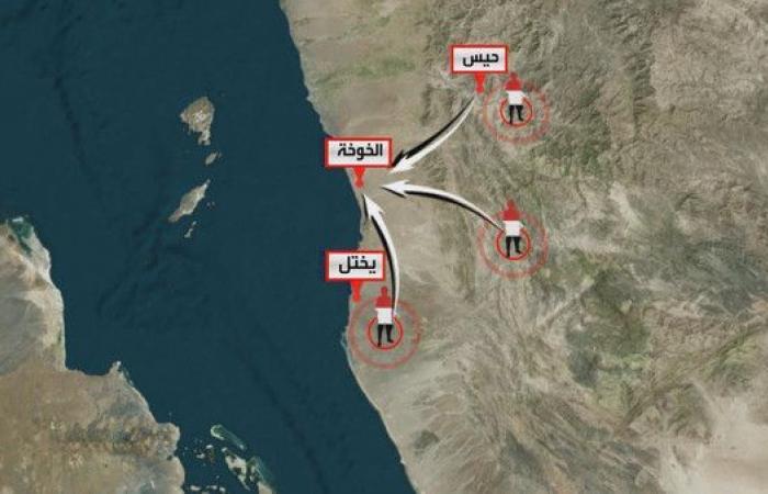 ميليشيات الحوثي تنهار بالحديدة..ودعوات لاحتجاجات بصنعاء