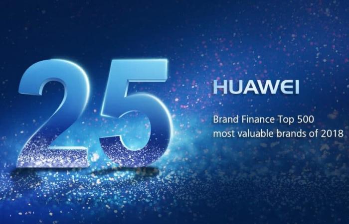 هواوي ترتقي إلى المرتبة 25 ضمن مؤشر Global 500 الصادر عن مؤسسة براند فاينانس لعام…