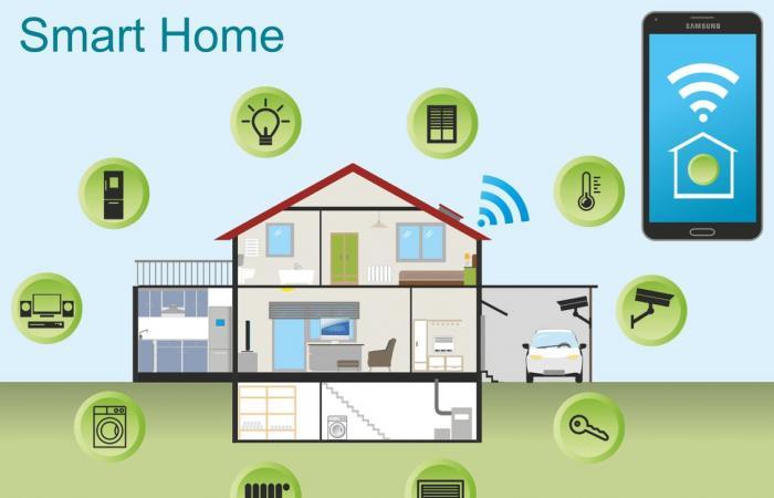 دور الذكاء الاصطناعي في تطوير أنظمة أتمتة وأمن المنازل