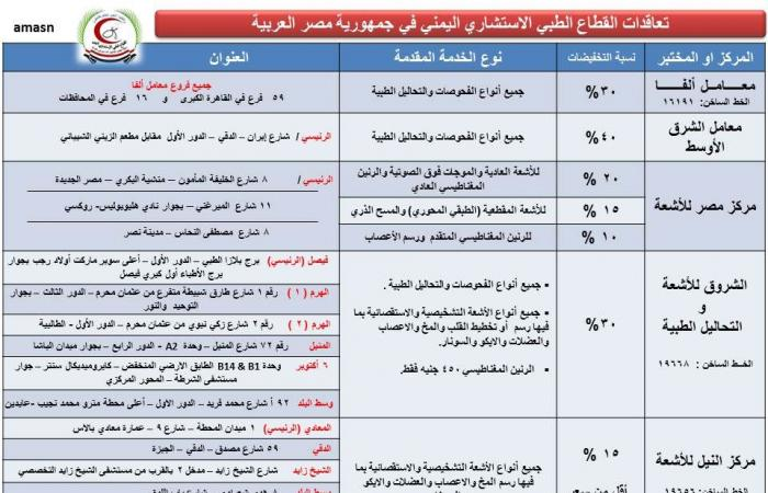 القطاع الطبي الاستشاري اليمني يعلن عن حزمة متكاملة للتعاقدات الطبية
