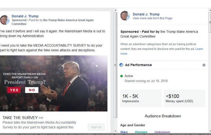 الرئيس الأمريكي ترامب الأكثر إنفاقًا على الإعلانات السياسية على فيسبوك