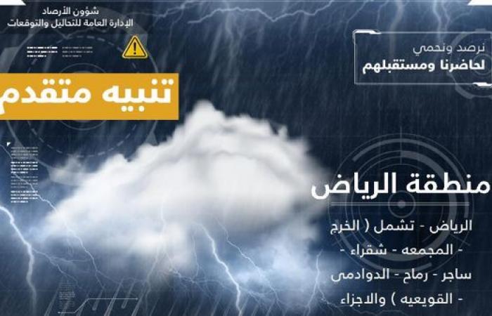 الرياض.. تقلبات جوية وتحذيرات لأخذ الحيطة والحذر