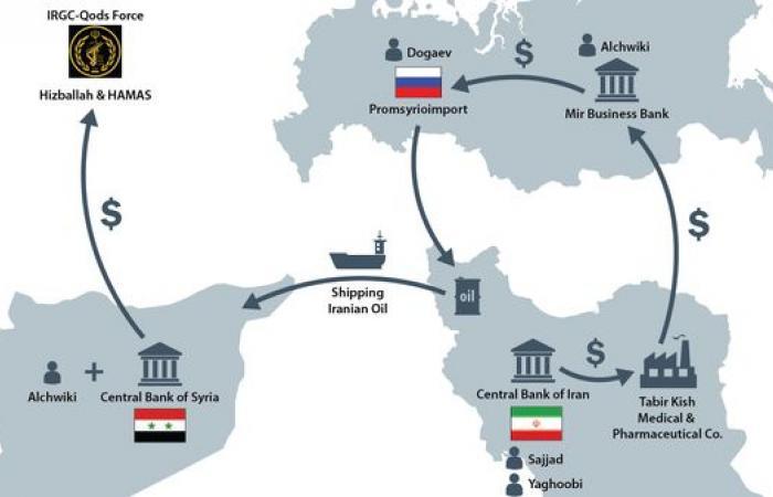 إيران | هكذا عملت الشبكة الإيرانية الروسية لدعم الأسد وحزب الله