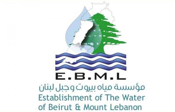 مياه بيروت: مياه العسل وشبروح صالحة للشرب