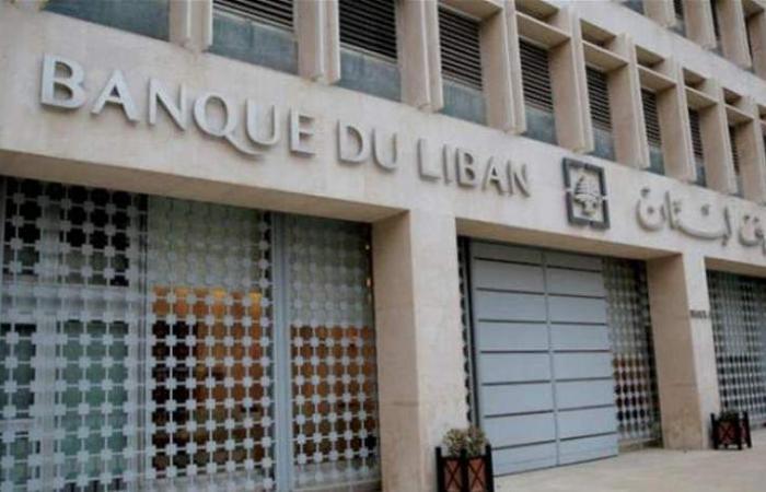 هل وصلت الأزمة الاقتصادية الى المصارف اللبنانية؟