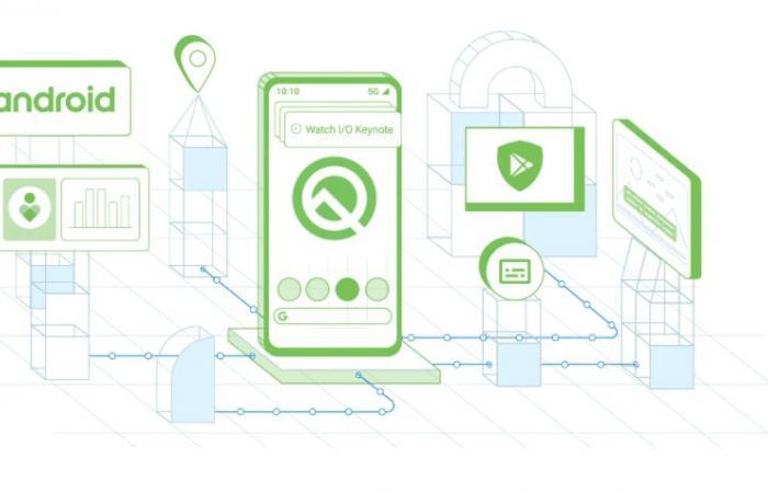 أبرز 7 ميزات في الإصدار التجريبي الثالث لنظام Android Q