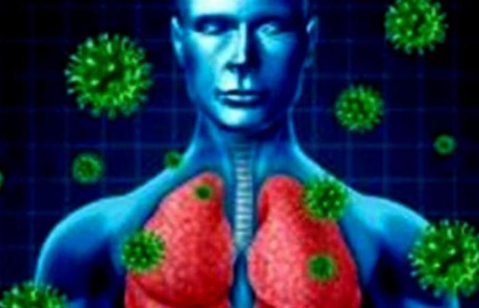 4 تأثيرات طويلة الأمد لفيروس كورونا
