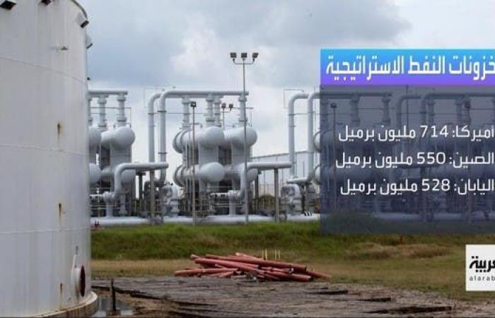 الخليج | هذة تكلفة تخزين النفط