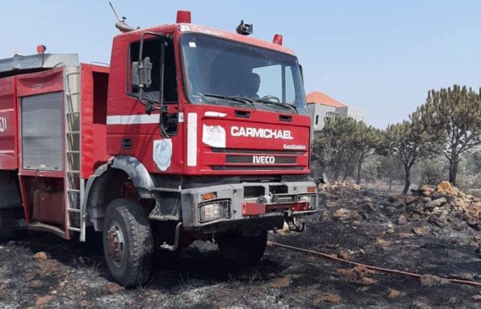 الدفاع المدني: نحذر من خطر اندلاع الحرائق