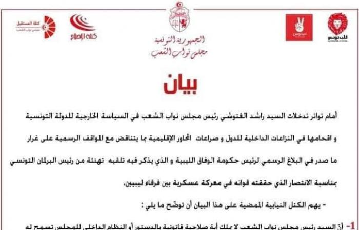 كتل برلمانية تونسية تتبرأ من مواقف الغنوشي الخارجية
