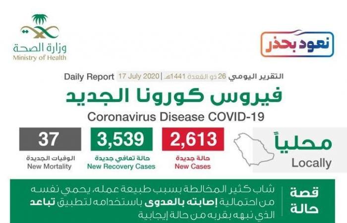 السعودية   السعودية: 2613 إصابة بكورونا و3539 حالات شفاء
