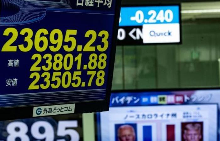 ارتفاع أسواق المال و المستثمرون يراجعون رهاناتهم على الدولار والذهب