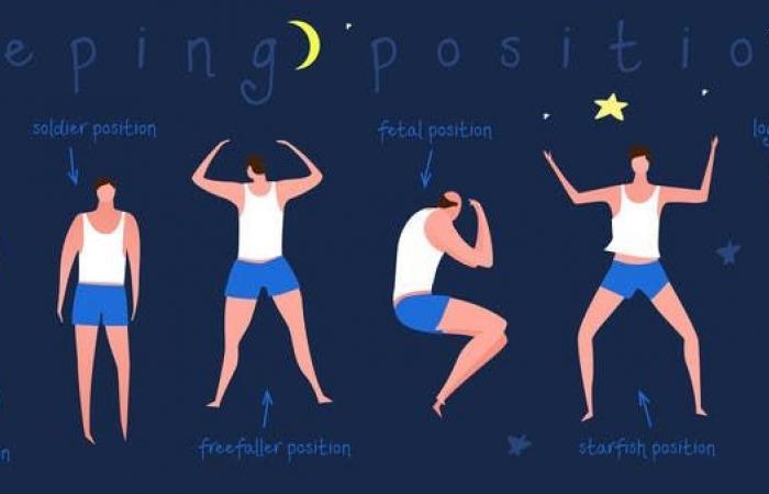 لا تخطر على البال.. إليك أفضل وضعيات النوم على الإطلاق