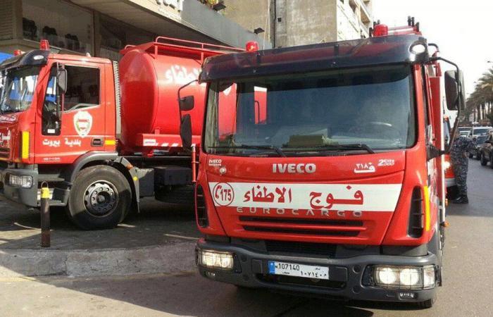 في العقيبة… الدفاع المدني يخمد حريقا داخل سيارة