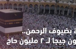 المملكة تقدم 2 مليون جيجا لـ 2 مليون حاج